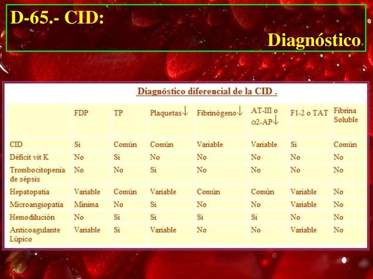 D-65.- CID:                                                               Diagnóstico                        Criterios Dia...