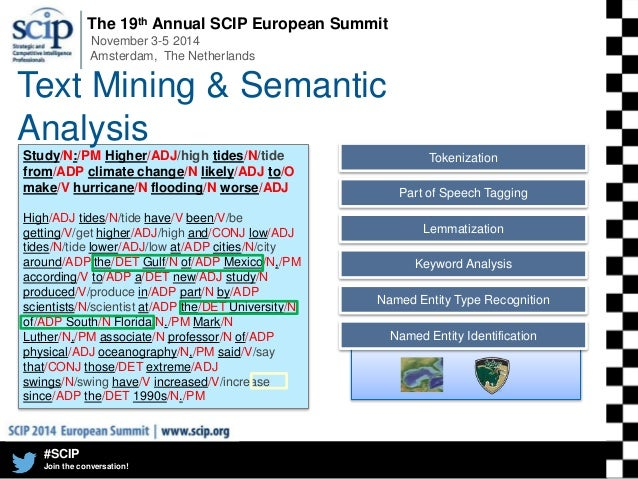 Interactive Dashboards at the 2014 SCIP EU by CID