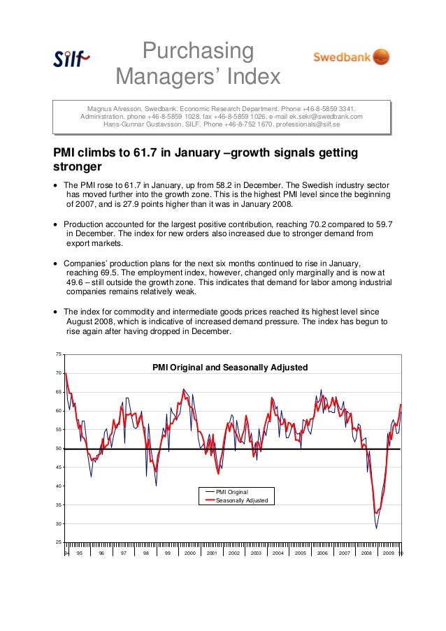 Purchasing Managers' Index Magnus Alvesson. Swedbank. Economic Research Department. Phone +46-8-5859 3341. Administration....