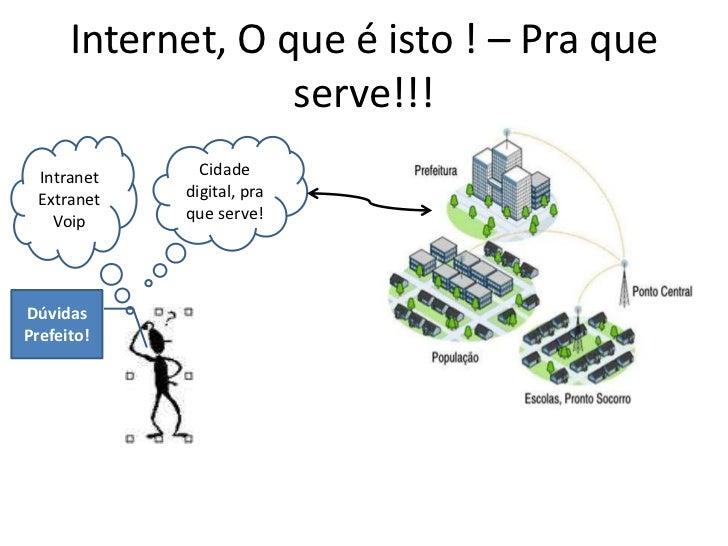 Internet, O que é isto ! – Pra que                   serve!!! Intranet     Cidade Extranet   digital, pra   Voip     que s...