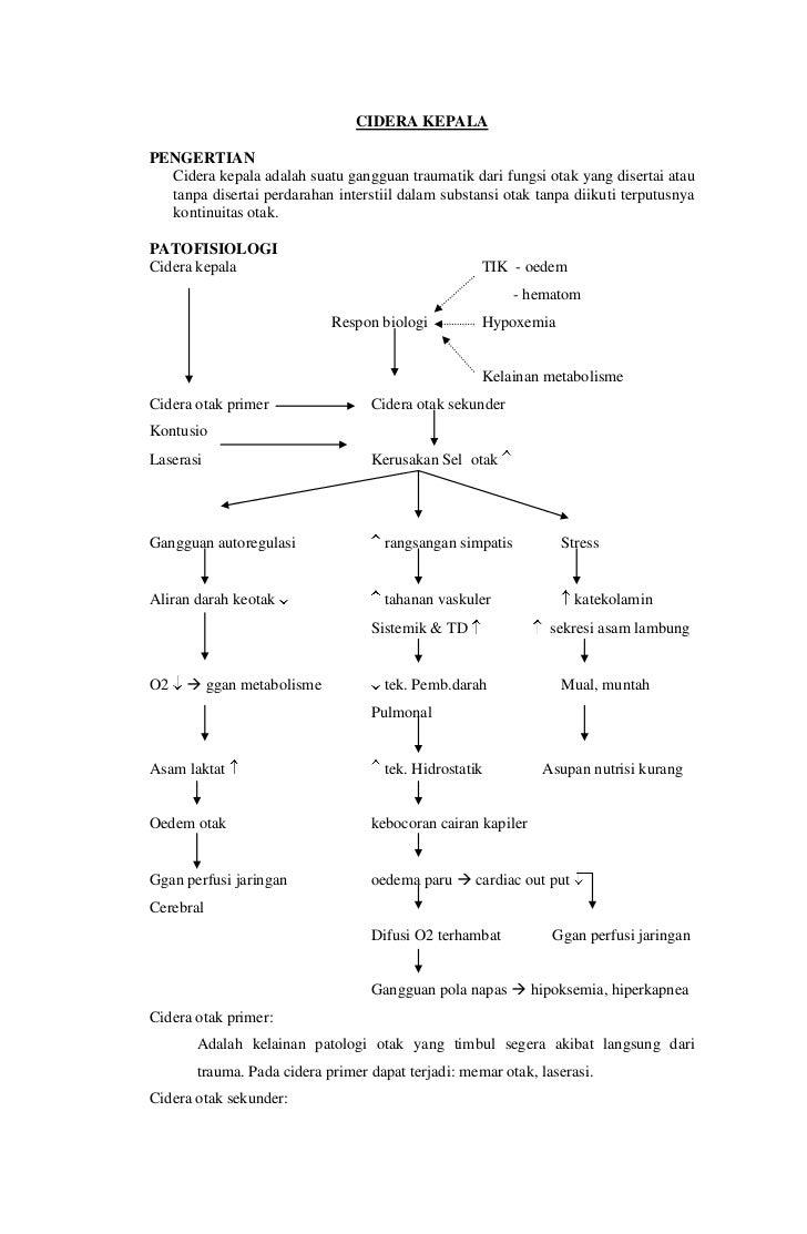 CIDERA KEPALAPENGERTIAN  Cidera kepala adalah suatu gangguan traumatik dari fungsi otak yang disertai atau  tanpa disertai...
