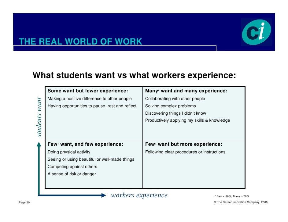 Digital Generation Survey 2008 - World of Work