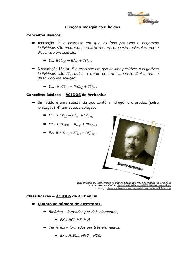 Funções Inorgânicas: Ácidos Conceitos Básicos  Ionização: É o processo em que os íons positivos e negativos individuais s...