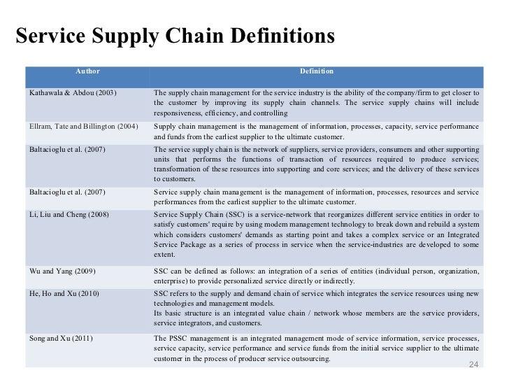Dissertation report on supply chain management
