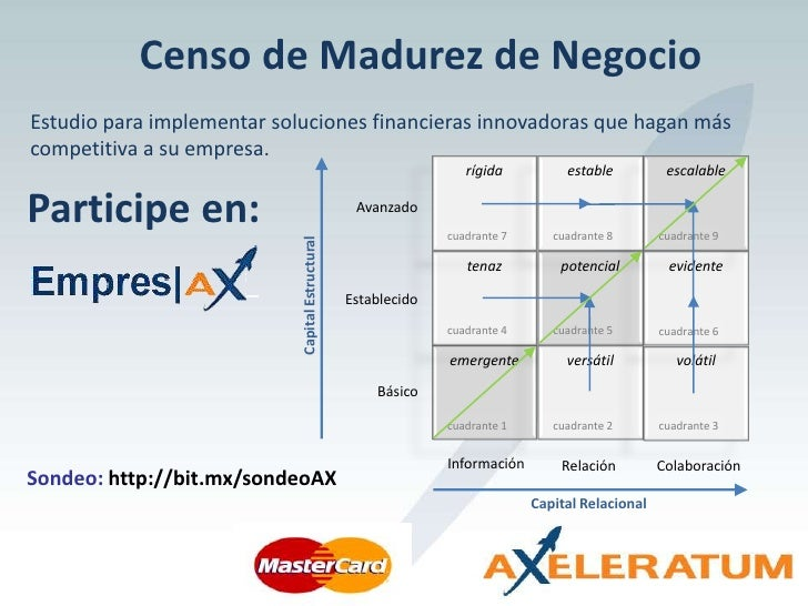 Modelo de Negocio 2 Slide 3