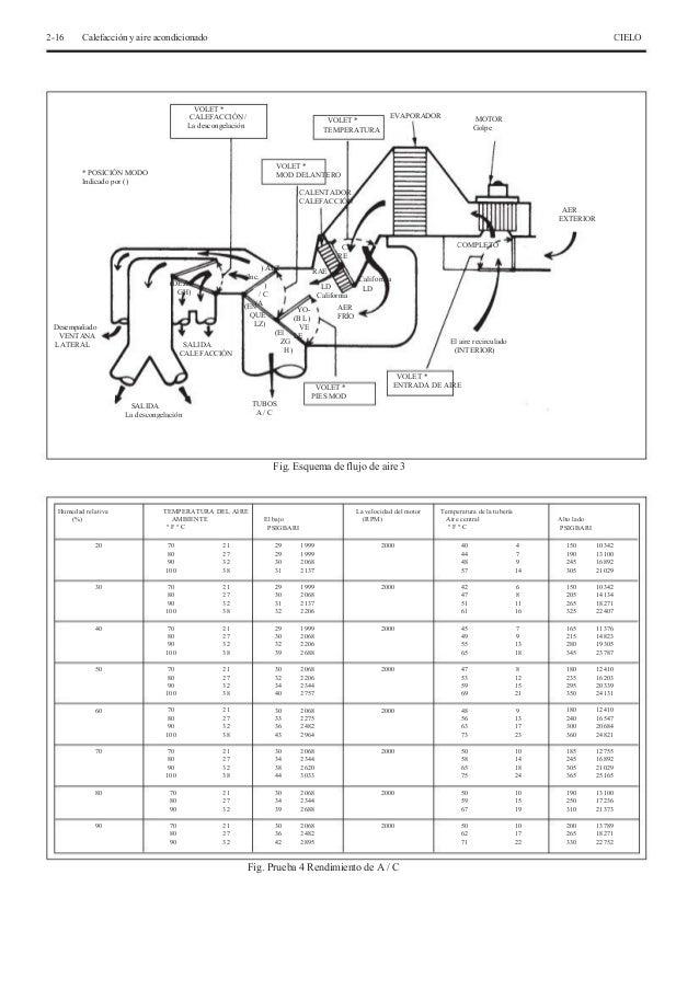 daewoo cielo wiring diagram download car fuse box wiring diagram \u2022  daewoo cielo electrical wiring diagram free download arbortech us rh arbortech us cielo daewoo 2105 1997