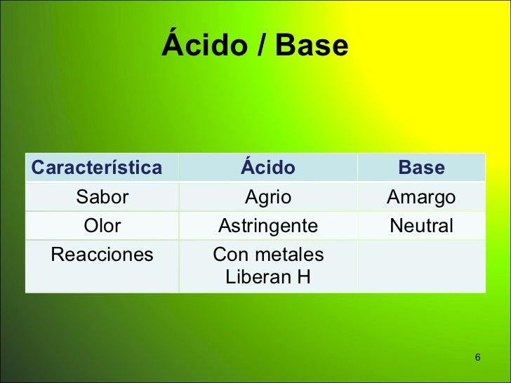 Ácido / BaseCaracterística      Ácido       Bases   Sabor           Agrio      Amargo     Olor        Astringente   Neutra...