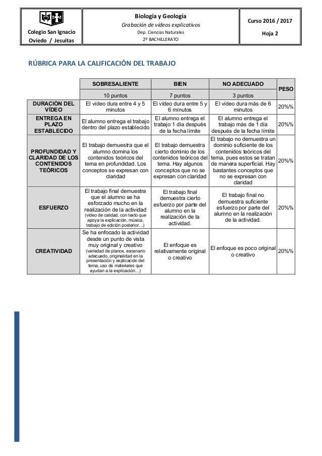 ColegioSanIgnacio Oviedo/Jesuitas BiologíayGeología Grabacióndevídeosexplicativos Dep.CienciasNaturales ...
