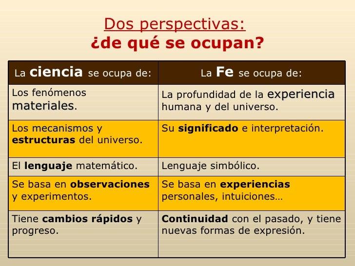 Dos perspectivas:   ¿de qué se ocupan? La  ciencia   se ocupa de: La  Fe   se ocupa de: Los fenómenos  materiales . La pro...