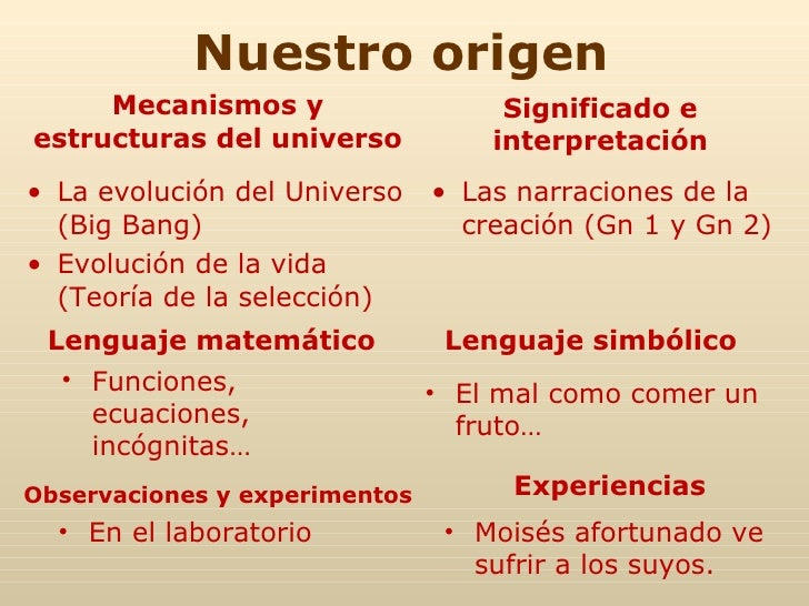 Nuestro origen <ul><li>Mecanismos y estructuras del universo </li></ul><ul><li>La evolución del Universo (Big Bang) </li><...