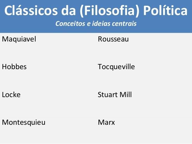 Clássicos da (Filosofia) Política  Conceitos e ideias centrais  Maquiavel Rousseau  Hobbes Tocqueville  Locke Stuart Mill ...