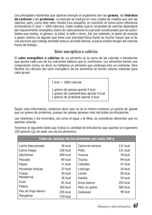 Calorias carbohidratos y proteinas - Calcular calorias de los alimentos ...