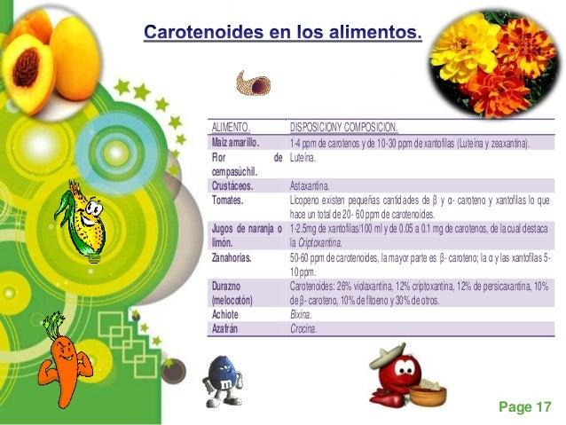 ALIMENTO.            DISPOSICIONY COMPOSICION.Maiz amarillo.       1-4 ppm de carotenos y de 10-30 ppm de xantofilas (Lute...
