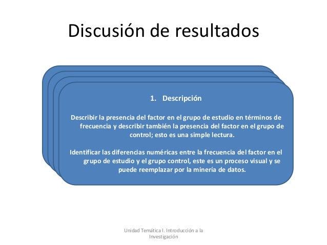 Discusión de resultados                             1. DescripciónDescribir la presencia del factor en el grupo de estudio...
