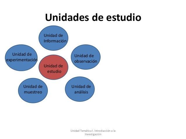 Unidades de estudio                    Unidad de                    Información   Unidad de                         Unidad...
