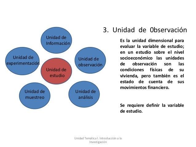 3. Unidad de 0bservación                    Unidad de                                                                    E...