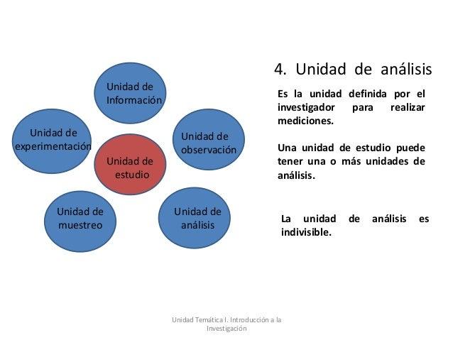 4. Unidad de análisis                    Unidad de                                                                    Es l...