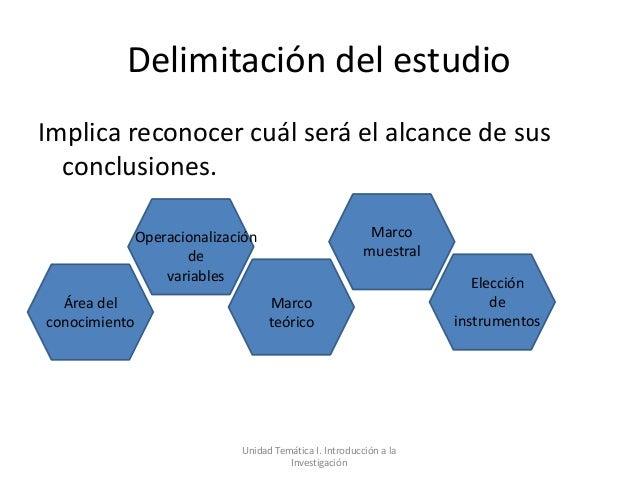 Delimitación del estudioImplica reconocer cuál será el alcance de sus  conclusiones.               Operacionalización     ...