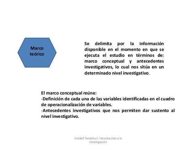 Se delimita por la informaciónMarco                       disponible en el momento en que seteórico                     ej...