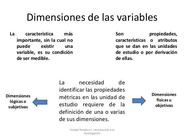 Dimensiones de las variables La       característica    más                                      Son             propiedad...