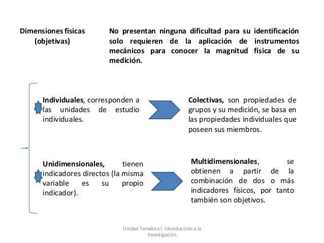 Dimensiones físicas       No presentan ninguna dificultad para su identificación   (objetivas)            solo requieren d...