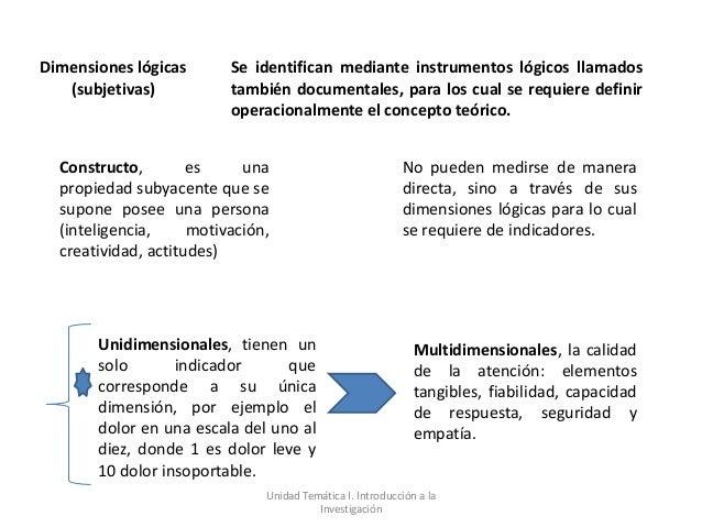 Dimensiones lógicas       Se identifican mediante instrumentos lógicos llamados   (subjetivas)           también documenta...