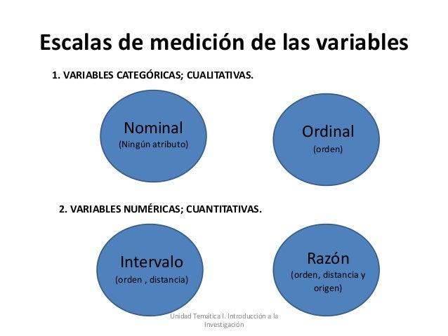 Escalas de medición de las variables 1. VARIABLES CATEGÓRICAS; CUALITATIVAS.               Nominal                        ...