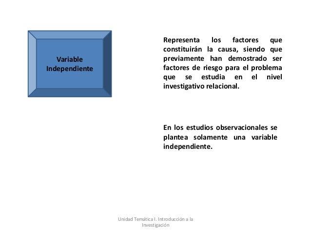 Representa      los   factores  que                                     constituirán la causa, siendo que   Variable      ...