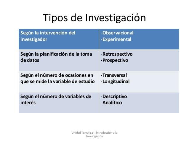 Tipos de InvestigaciónSegún la intervención del                     -Observacionalinvestigador                            ...