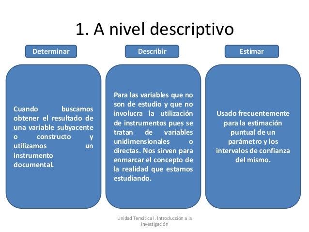 1. A nivel descriptivo     Determinar                     Describir                            Estimar                    ...