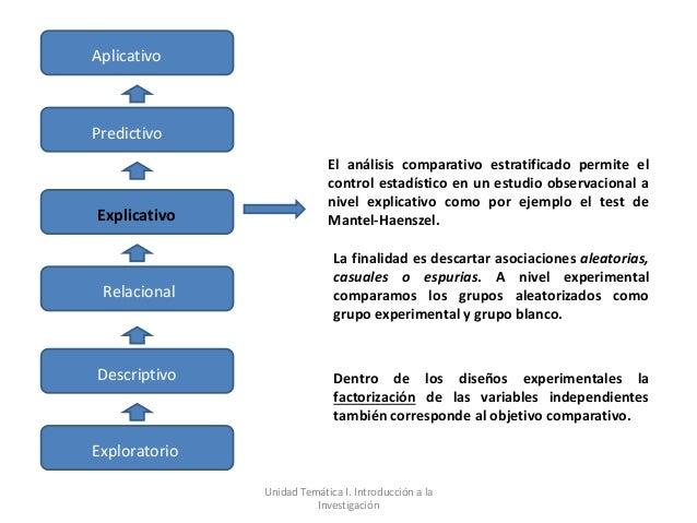 AplicativoPredictivo                            El análisis comparativo estratificado permite el                          ...