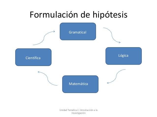 Formulación de hipótesis                     Gramatical                                                    LógicaCientífic...