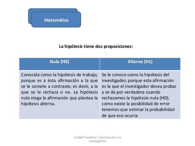 Matemática                   La hipótesis tiene dos proposiciones:               Nula (H0)                                ...