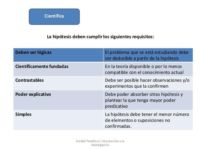 Científica                 La hipótesis deben cumplir los siguientes requisitos:Deben ser lógicas                         ...