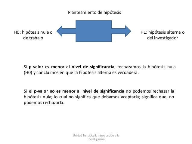 Planteamiento de hipótesisH0: hipótesis nula o                                                 H1: hipótesis alterna o    ...