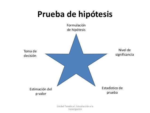 Prueba de hipótesis                             Formulación                             de hipótesisToma de               ...