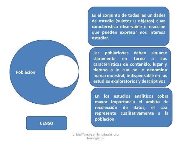 Es el conjunto de todas las unidades                                   de estudio (sujetos u objetos) cuya                ...