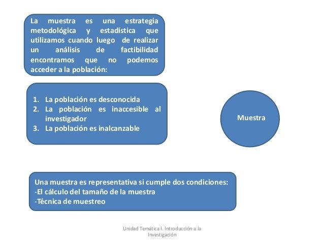 La muestra es una estrategiametodológica y estadística queutilizamos cuando luego de realizarun      análisis    de  facti...