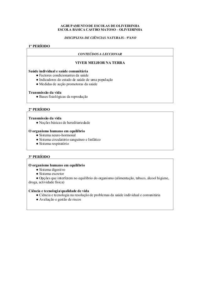AGRUPAMENTO DE ESCOLAS DE OLIVEIRINHA ESCOLA BÁSICA CASTRO MATOSO – OLIVEIRINHA DISCIPLINA DE CIÊNCIAS NATURAIS - 9ºANO 1º...
