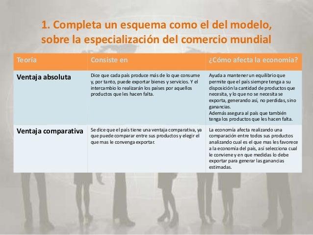 1. Completa un esquema como el del modelo,         sobre la especialización del comercio mundialTeoría                Cons...