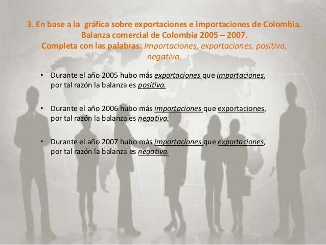 3. En base a la gráfica sobre exportaciones e importaciones de Colombia.               Balanza comercial de Colombia 2005 ...