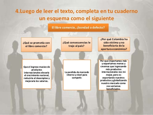 4.Luego de leer el texto, completa en tu cuaderno         un esquema como el siguiente                              El lib...