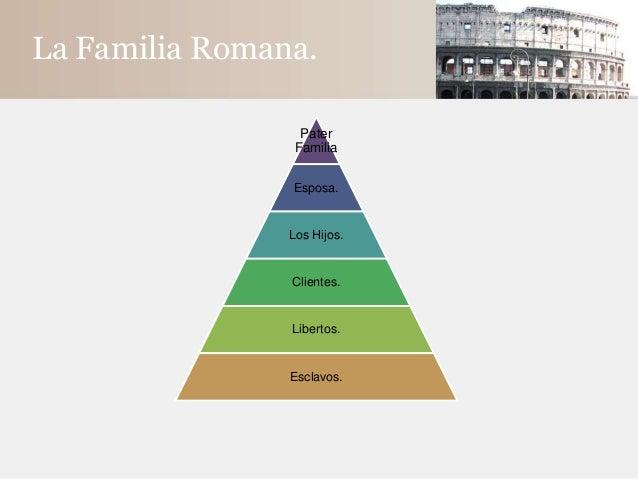 Historia Y C Sociales La Familia Romana