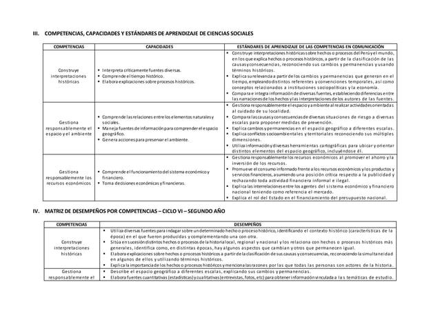 III. COMPETENCIAS, CAPACIDADES Y ESTÁNDARES DE APRENDIZAJE DE CIENCIAS SOCIALES COMPETENCIAS CAPACIDADES ESTÁNDARES DE APR...