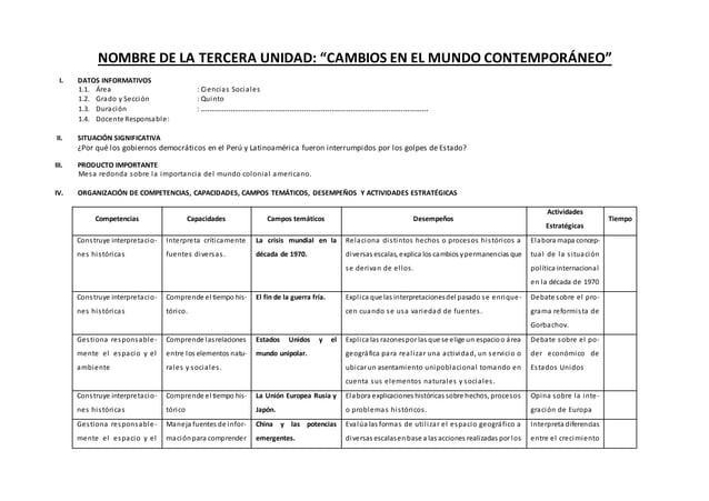 """NOMBRE DE LA TERCERA UNIDAD: """"CAMBIOS EN EL MUNDO CONTEMPORÁNEO"""" I. DATOS INFORMATIVOS 1.1. Área : Ciencias Sociales 1.2. ..."""