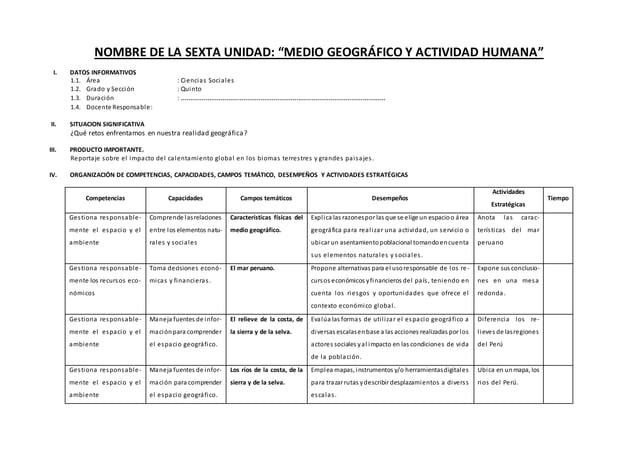 """NOMBRE DE LA SEXTA UNIDAD: """"MEDIO GEOGRÁFICO Y ACTIVIDAD HUMANA"""" I. DATOS INFORMATIVOS 1.1. Área : Ciencias Sociales 1.2. ..."""