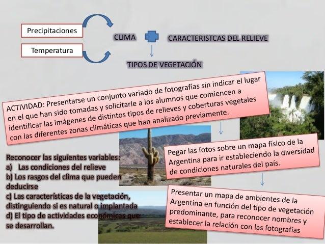 Nap ciencias sociales eje las sociedades y los espacios for Ambientes de argentina