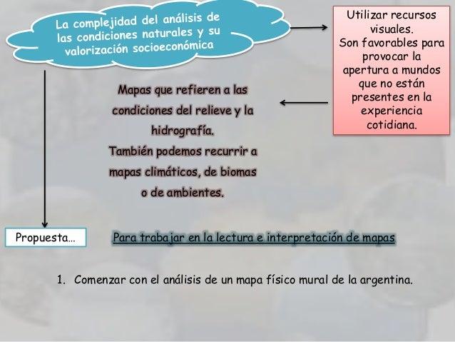 Ciencias sociales for Ambientes de argentina