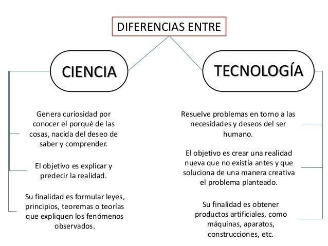 Ciencia tecnologia visi n general - Diferencia entre arquitectura moderna y contemporanea ...