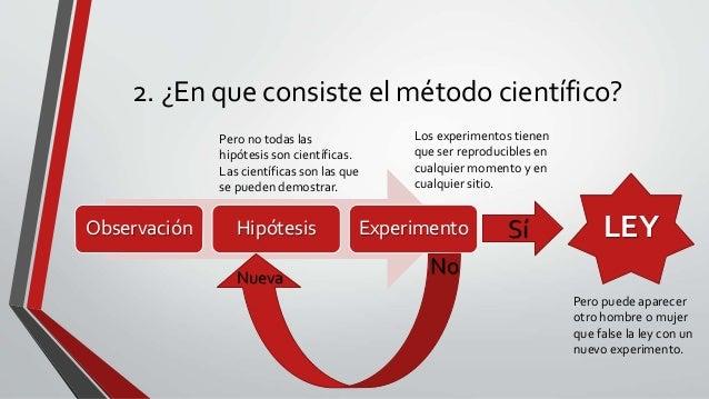 Ciencia y cient ficos for En que consiste el metodo cientifico